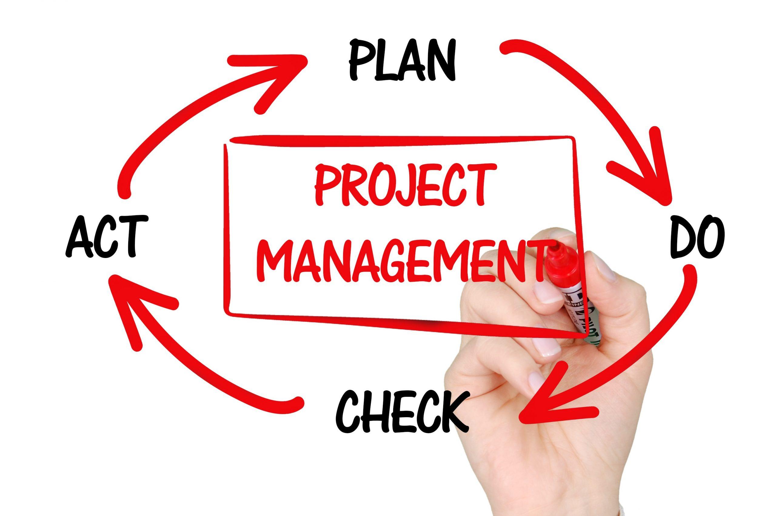 Trello: il tool ideale per la gestione dei tuoi progetti